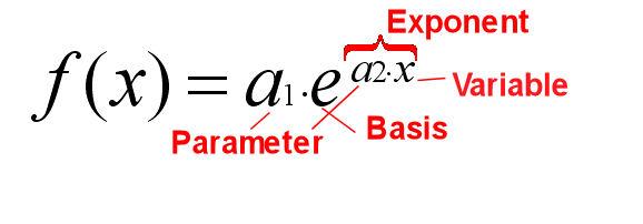 Bestandteile_exponentialfunktion